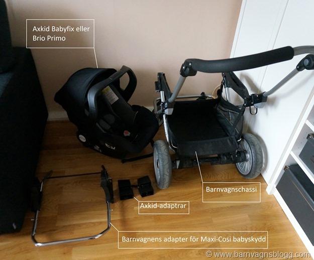 axkids maxi cosi adaptrar barnvagnsblogg. Black Bedroom Furniture Sets. Home Design Ideas